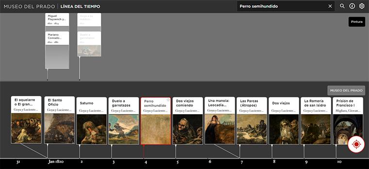 1. El perro de Goya