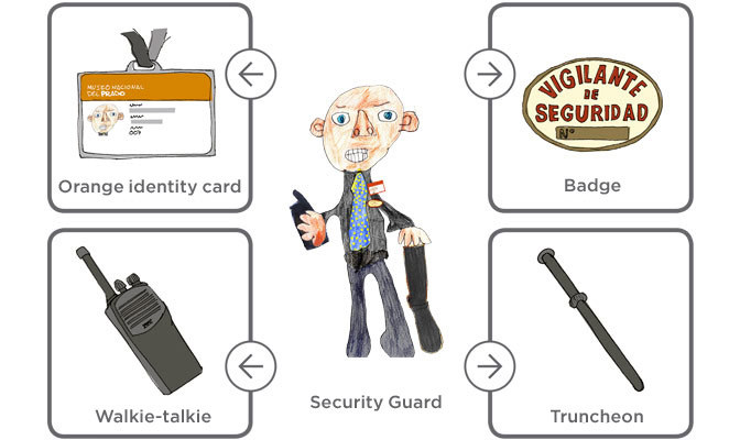 A security guard's objects