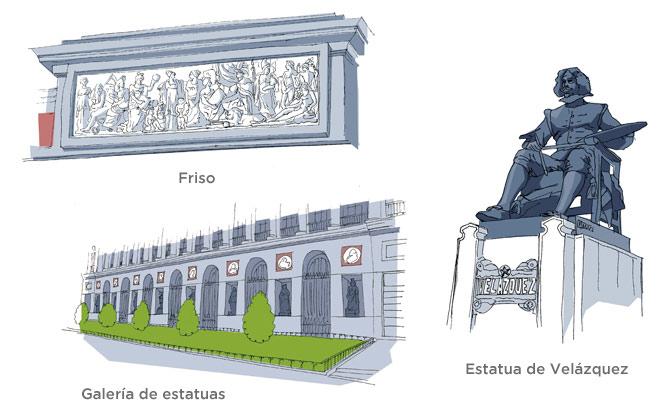 Detalles de la Puerta de Velázquez