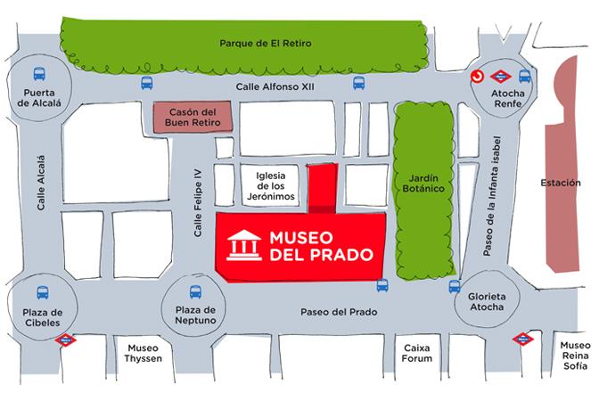 Mapa alrededores del Museo